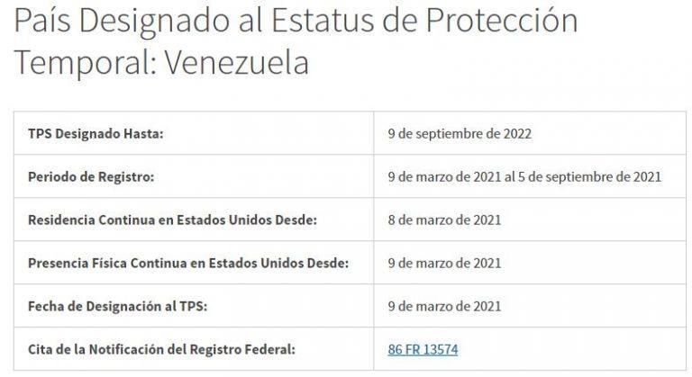 País Designado al Estatus de Protección Temporal: Venezuela